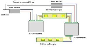 Схема подключения RGB лент с помощью контроллеров - усилителей