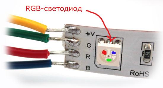 Rgb лента с контроллеХобби сделанное своими руками