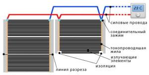 Схема подключения проводов к теплому полу