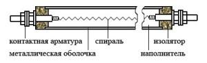 устройство ТЭНа