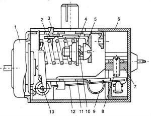 устройство терморегулятора холодильника