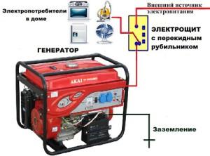 подключение генератора через рубильник