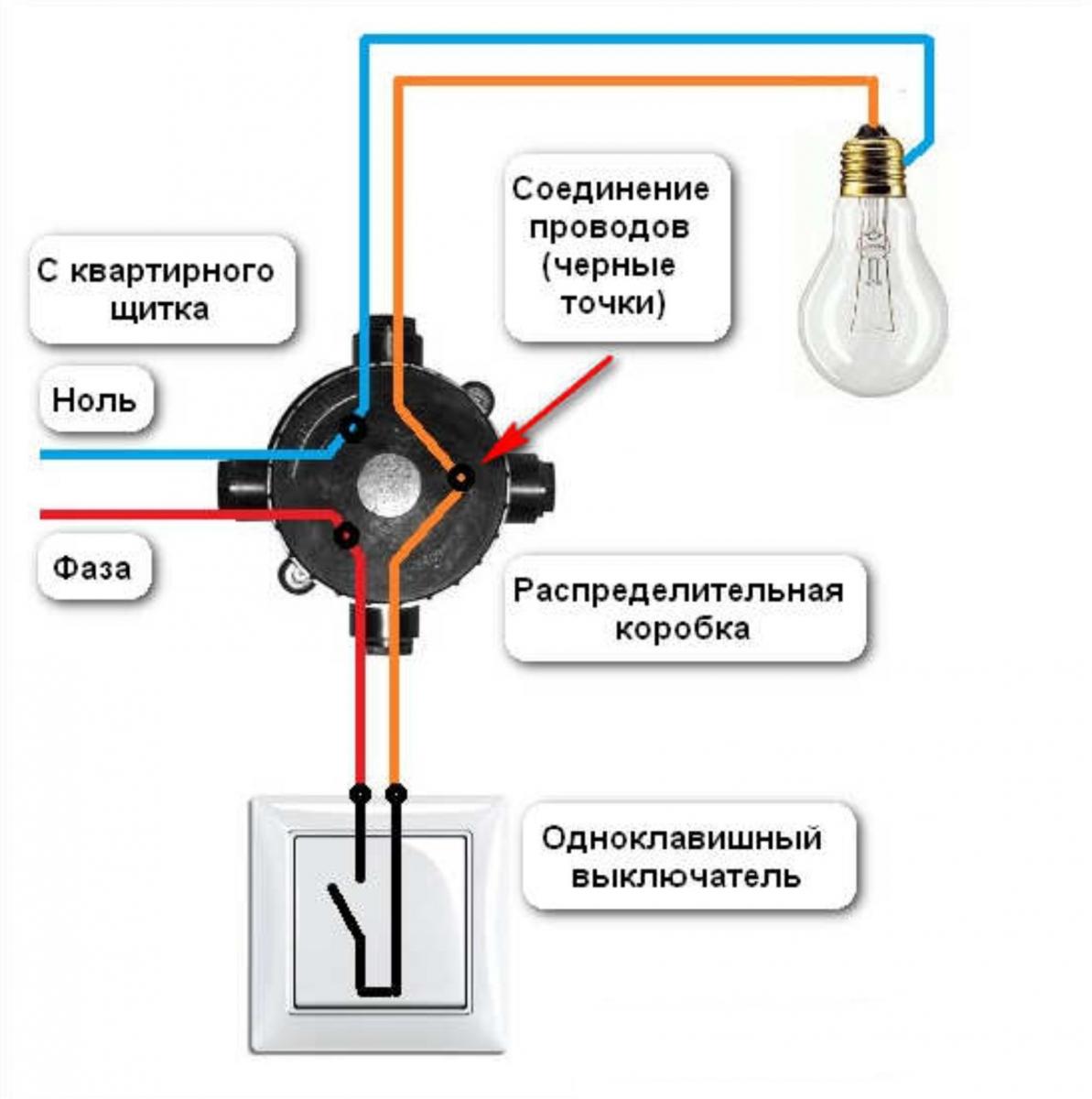 схема подключения выключателя и лампы