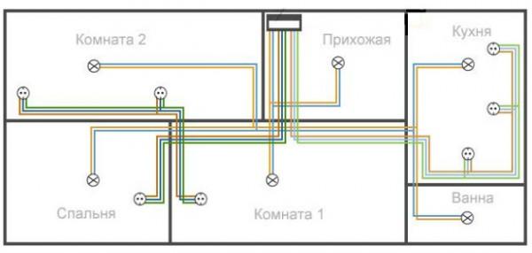 Монтаж электрики дома своими руками фото 35