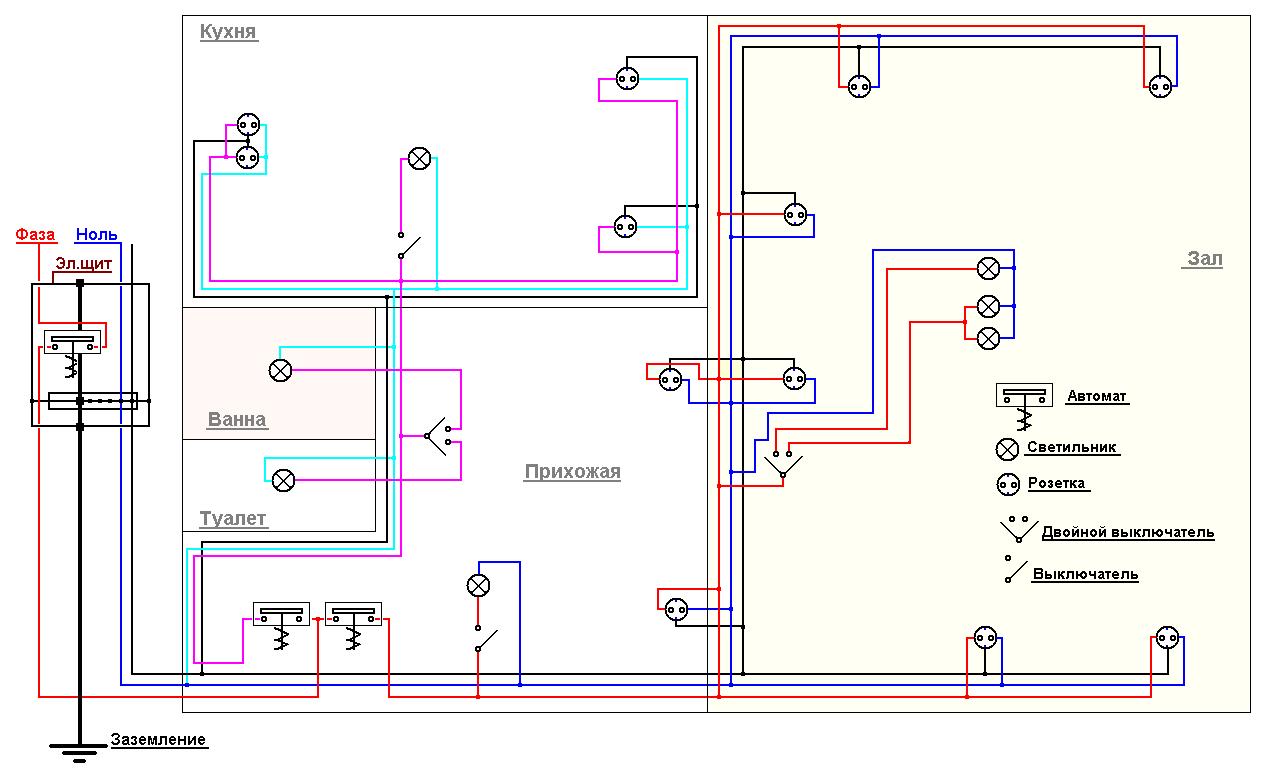 Электропроводка своими руками на даче схемы