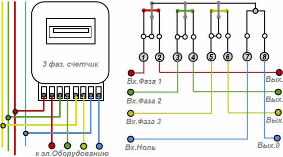 Схема подключения трех-фазного электросчетчика
