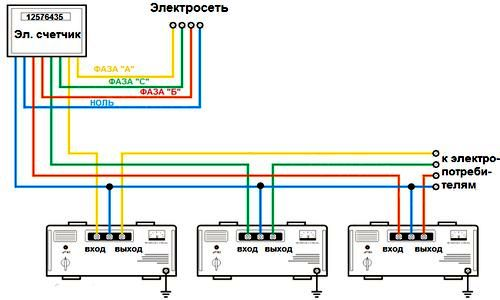 Схема подключения трех однофазных стабилизаторов к трех-фазной сети