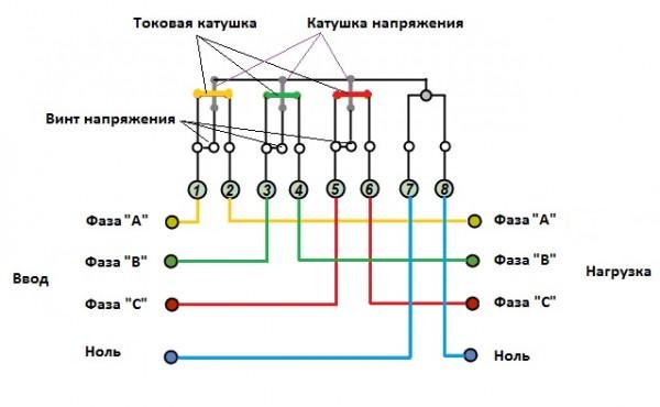 Клемы электросчетчика