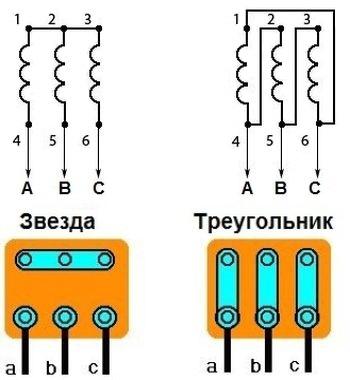 Схема подключения проводов к вводной коробке двигателя