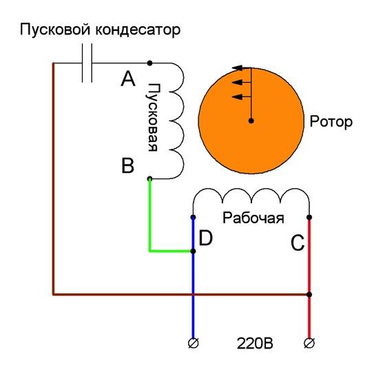 Переподключение рабочей намотки (однофазный двигатель 220в)