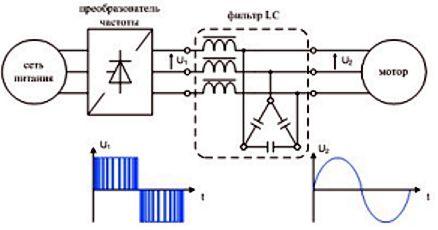 Трехфазный преобразователь частоты - схема