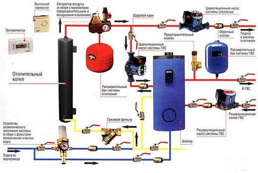 Схема сборки системы отопления